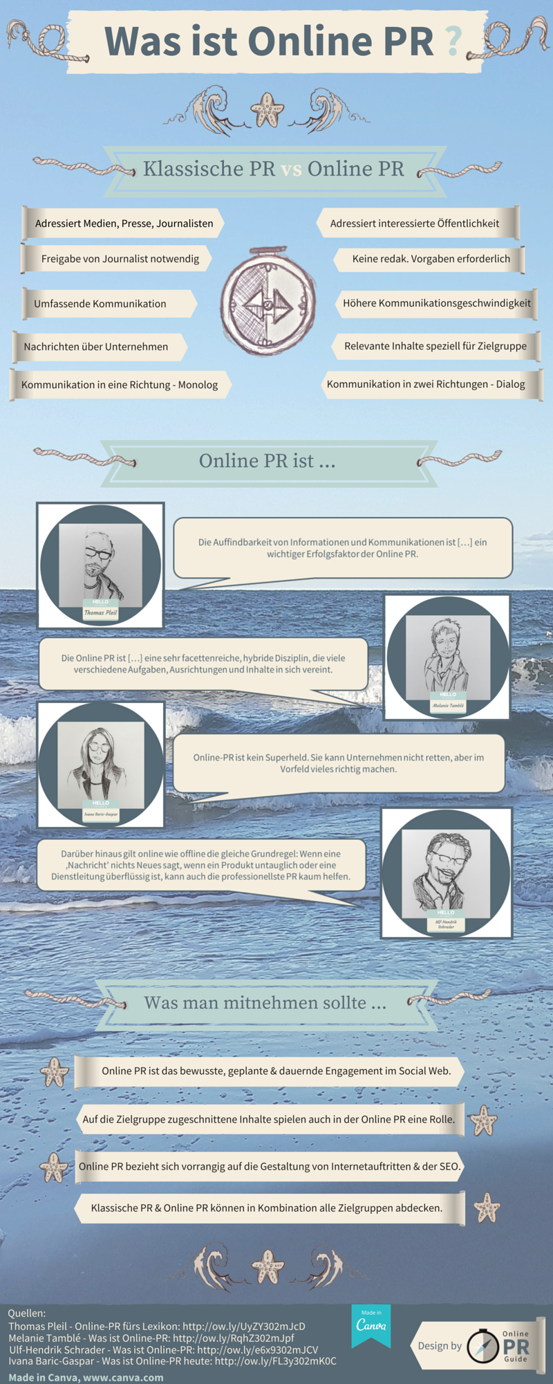 "Infografik ""Was ist Online PR?"" - Online PR Guide, made in Canva"