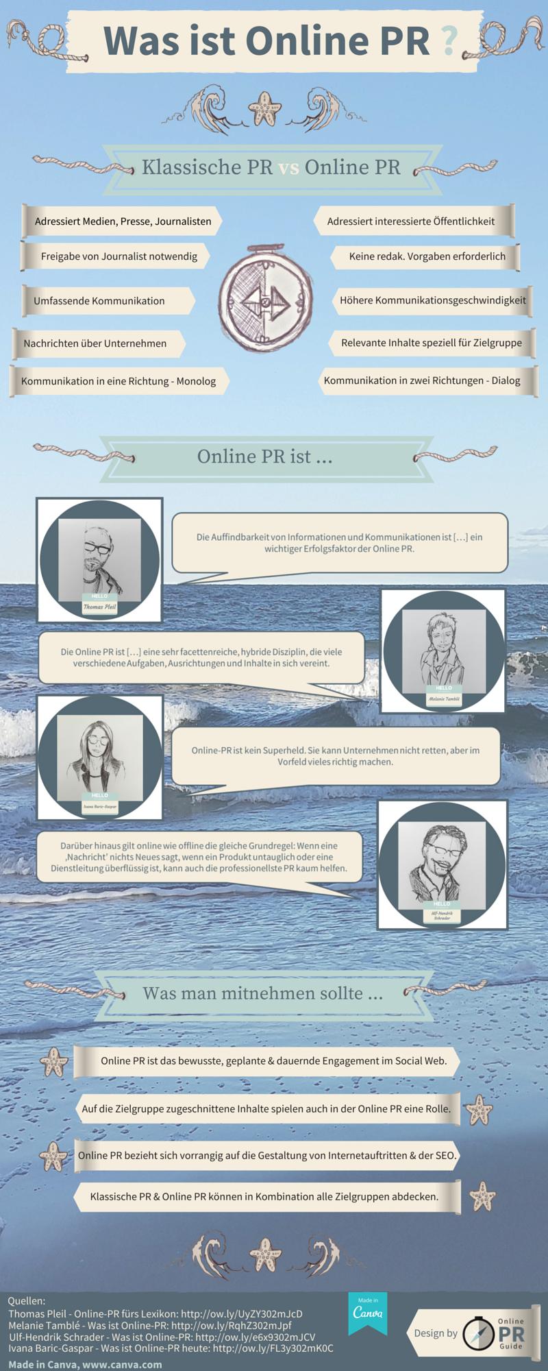 Was ist Online PR? Definitonen und Ziele - Online PR Guide