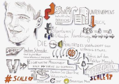 Jochen Schneider_Skecthnote_Scale 17