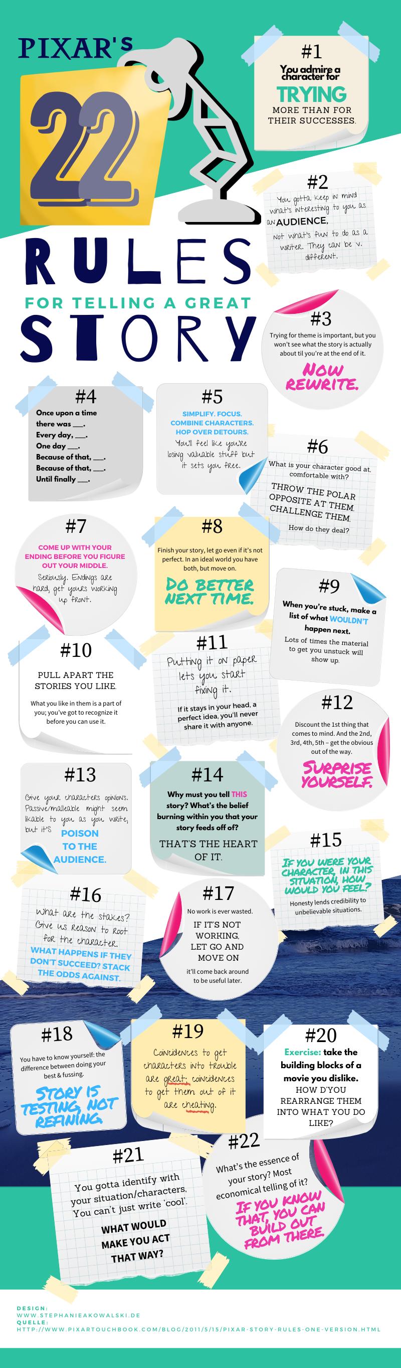 Pixar 22 Rules Storytelling_Online PR Guide