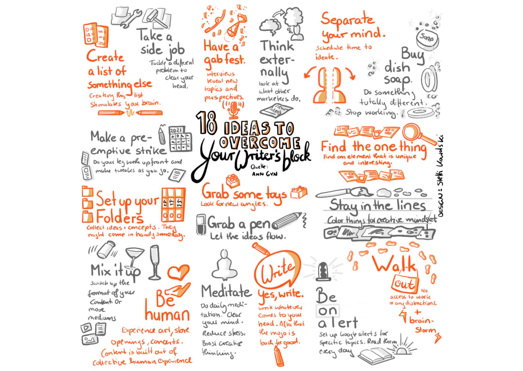 22 Moodboards für Sketchnotes Wie ich Pinnwände für kreative Arbeit ...